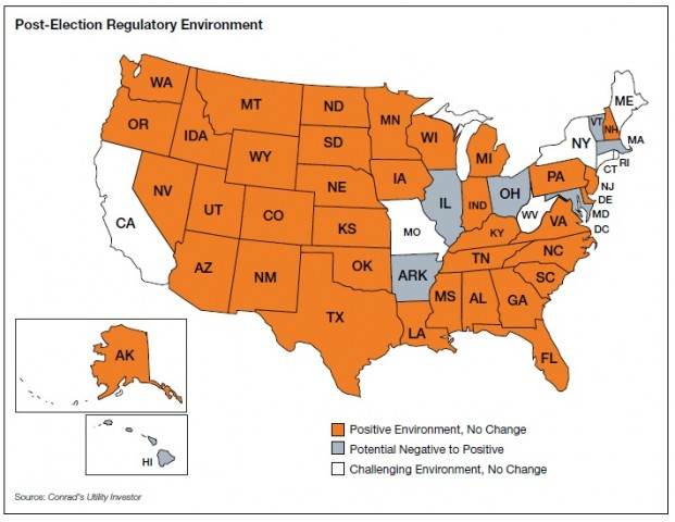 Regulation Map
