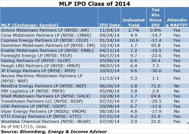 MLP IPO Table