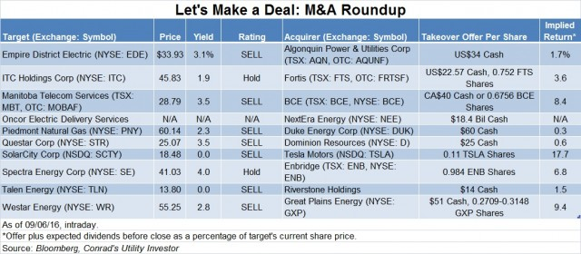 Deal Table